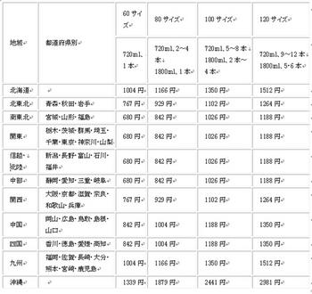 配送料金表2.jpg
